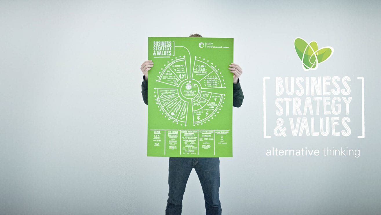 Green Card with BP Business Strategy & Values alternative thinking